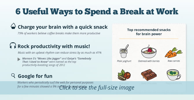 wrike infographic productive breaks