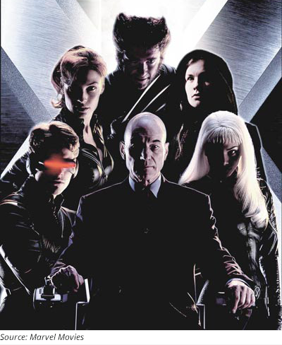 wrike lessons to learn from superheroes professor X