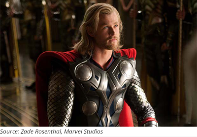 wrike lessons from superheroes thor