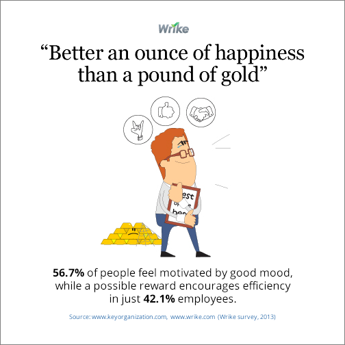 understand how to reward employees in order to motivate and retain them The number of employers offering this option continues to rise in order to attract, retain and motivate key performers work-life balance component the third component of the total rewards model is work-life balance and growth.