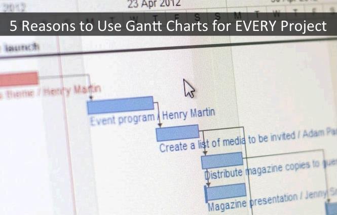 Project Management Basics: Beginner's Guide to Gantt Charts