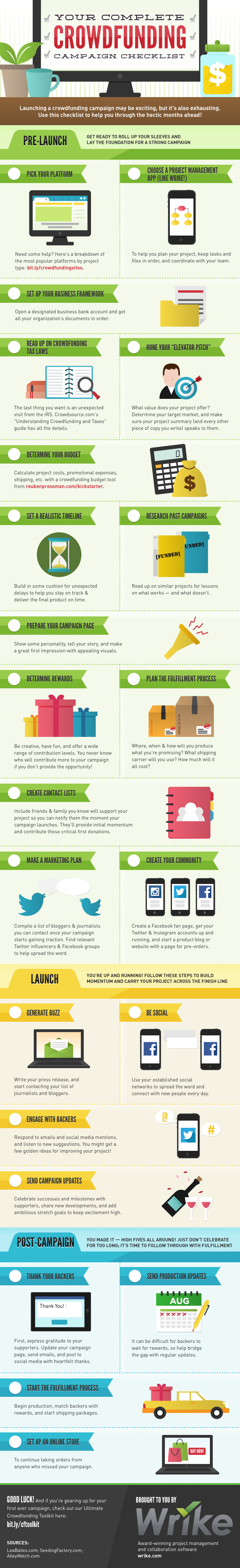 The Ultimate Crowdfunding Campaign Checklist (infographic)